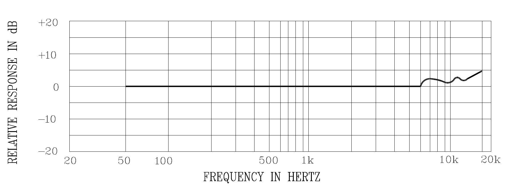 frequency VT910DC